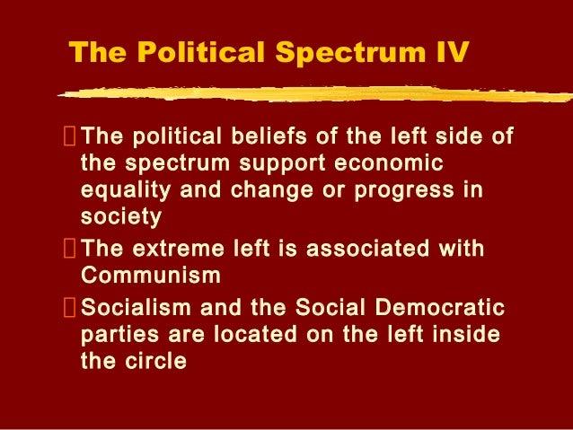 manifesto for a democratic civilization epub