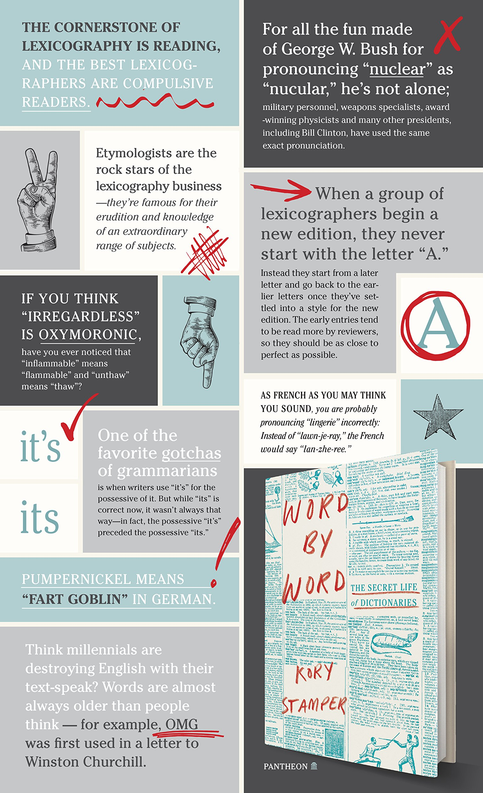 word by word the secret life of dictionaries epub
